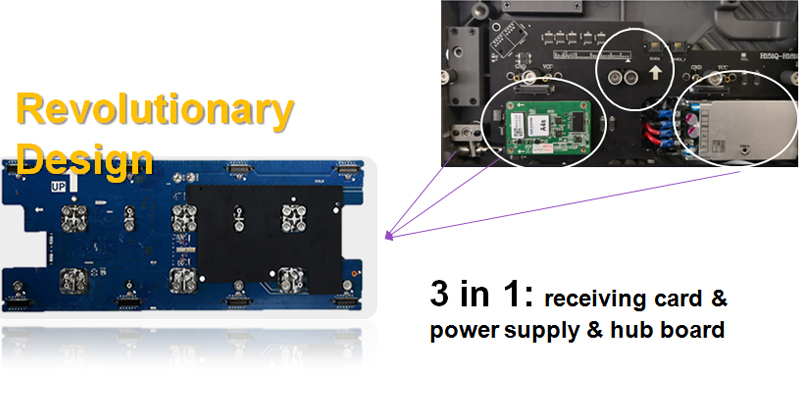 Zoom Visual Integrated 3-in-1 Hub Board Design